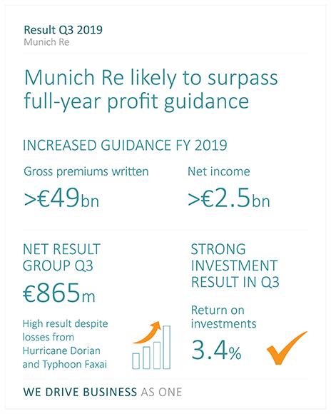 munich re results.png.jpg